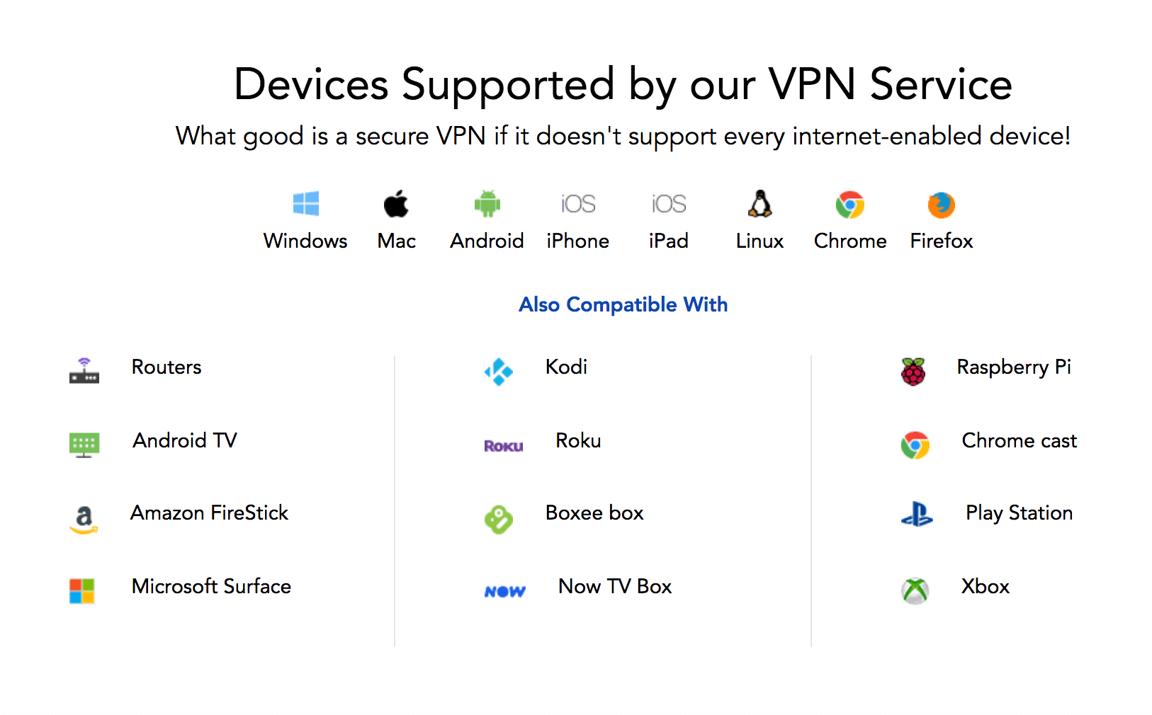 PureVPN supported devices
